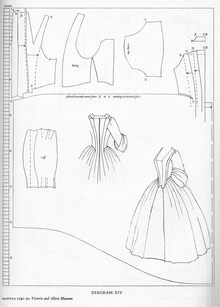 pattern Robe Anglais 1740s http://www.marariley.net/workshops/Workshops/Scans/1740s%20Robe%20Anglaise.jpg