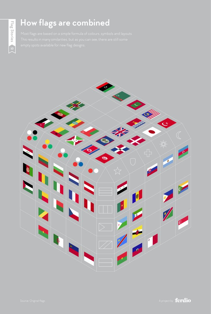 How flags are combined