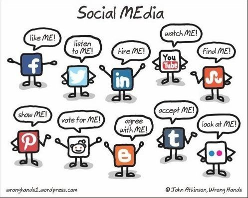 Social Media explained...Your welcome.