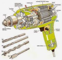 Mechanical Engineering: Internals of a drill Machine