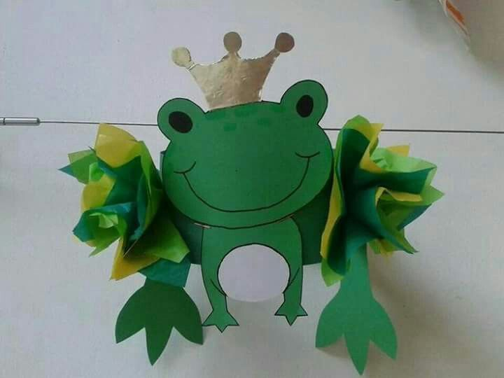 Kikker hoed