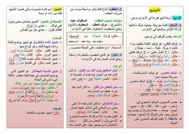 Pin By Lounis On Arab Bullet Journal Journal