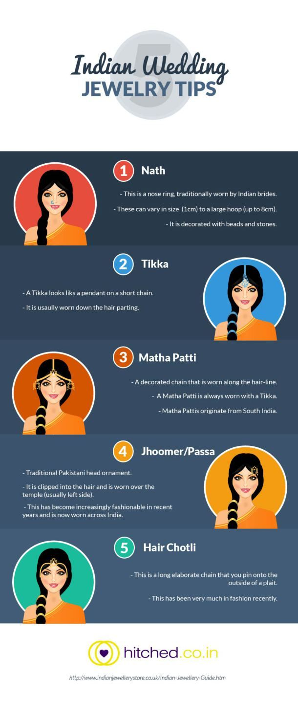 5 Indian Wedding Jewelry Tips [INFOGRAPHIC]
