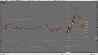 Forex trading ist wie sucht mann bild 2