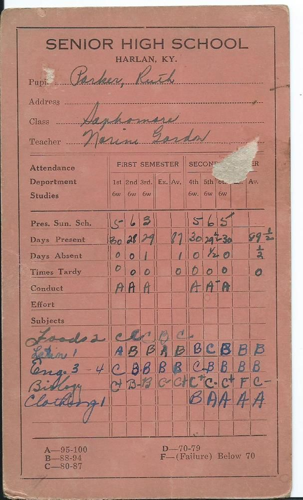 1930s Report Card Senior High School Harlan Ky Kentucky Ruth