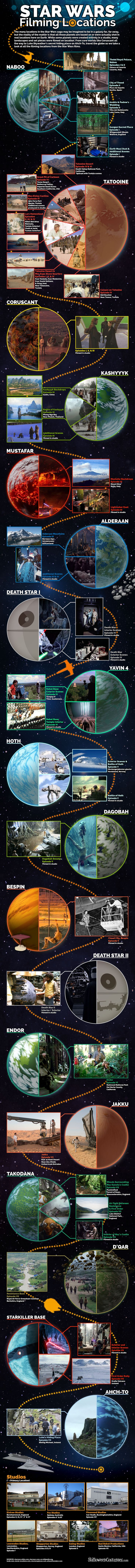 A Galaxy Here on Earth: Star Wars Filming Locations [Infographic]