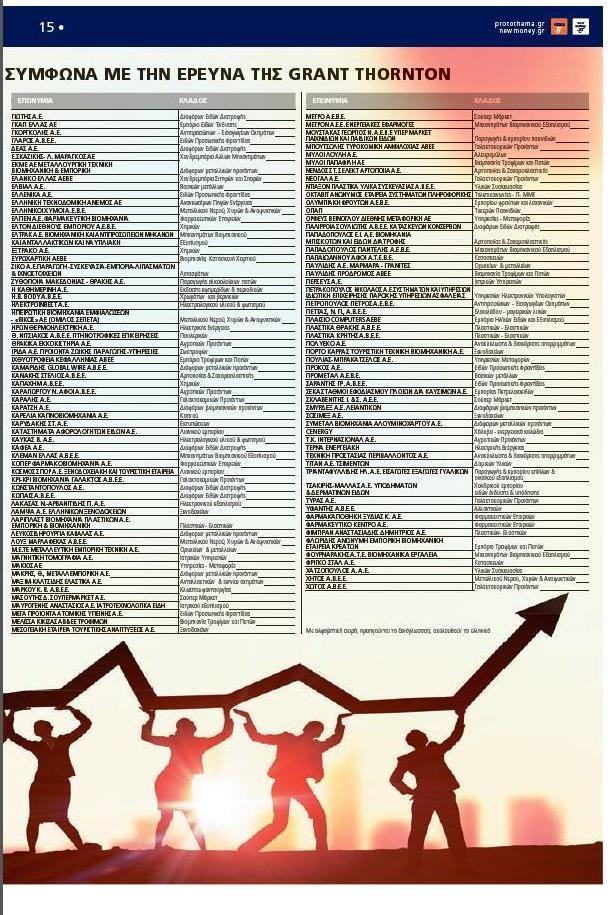 H ETAIΡΕΙΑ ΜΑΣ KAMARIDIS GLOBAL WIRE S.A. ΣΥΓΚΑΤΑΛΕΓΕΤΑΙ ΜΕΣΑ ΣΤΙΣ 175 ΕΛΛΗΝΙΚΕΣ ΕΤΑΙΡΕΙΕΣ ΠΟΥ ΒΡΙΣΚΟΝΤΑΙ ΣΤΗΝ ΠΡΩΤΗ ΓΡΑΜΜΗ ΑΝΑΠΤΥΞΗΣ ΣΥΜΦΩΝΑ ΜΕ ΕΡΕΥΝΑ ΤΗΣ GRAND THORNTON - (ΑΡΘΡΟ ΚΥΡΙΑΚΑΤΙΚΟΥ ΦΥΛΛΟΥ ΤΟΥ ΠΡΩΤΟΥ ΘΕΜΑΤΟΣ 02/07/17) PART I #ΠΡΩΤΗ #ΓΡΑΜΜΗ #ΑΝΑΠΤΥΞΗΣ #GRANDTHORNTON #GROWTH #ΠΡΩΤΟΘΕΜΑ #ΚΥΡΙΑΚΑΤΙΚΟ #ΦΥΛΛΟ #kamaridis #kamaridis_global_wire_team