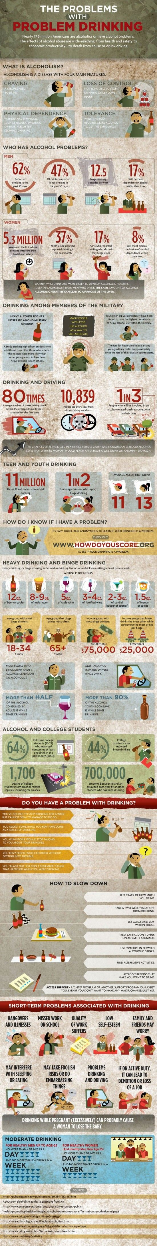 """Have you ever wondered, """"Am I an alcoholic?"""" Do you sometimes wonder if you're overly dependent on alcohol, or have a problem with binge drinking? The Infographic below covers useful information on alcohol abuse; including alcoholism symptoms, binge drinking, military alcohol abuse, youth drinking and more."""