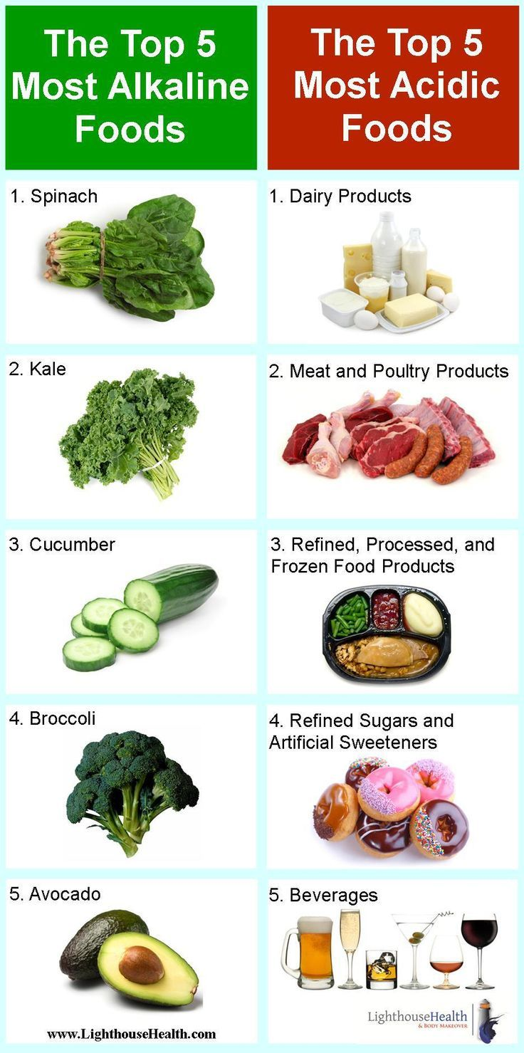 91 best alkaline diet recipes images on pinterest alkaline diet cool exploring acid and alkaline balance in order to prevent and heal from cancer le acidic foodsalkaline diet recipespaleo recipeskangen forumfinder Gallery