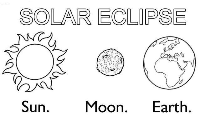 Solar Eclipse Coloring Page Dengan Gambar