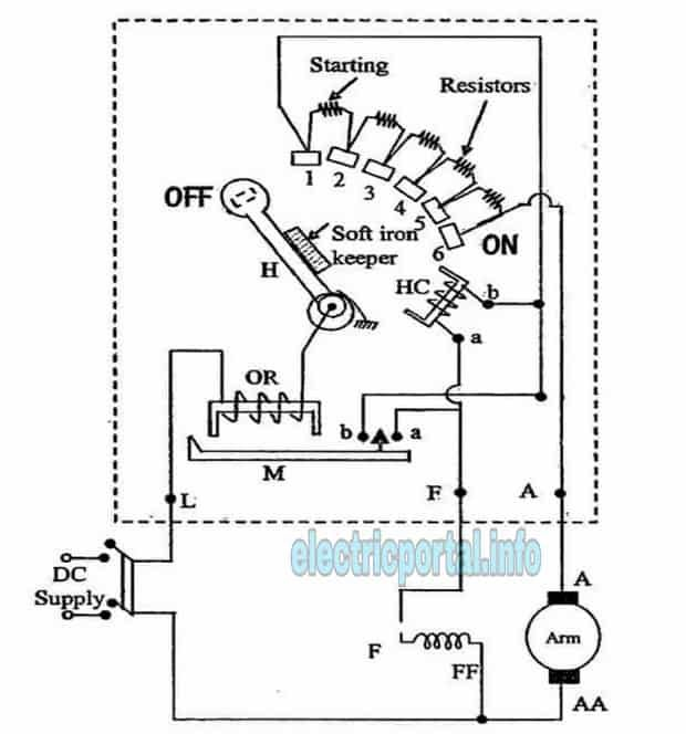 3 Point Starter Is Used For Shunt And Compound Dc Motor It Is Called A Three Point Starter Diagram Working And Construction Diagram Point Starter