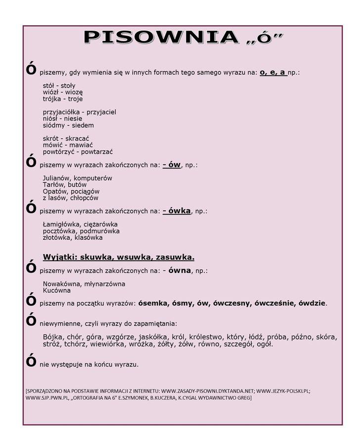 język polski - pisownia ó