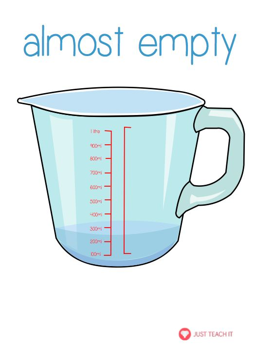 A set of 9  A4 simple and clear posters related to capacity. Posters display key words related to this concept such as full, empty and container plus an image of a jug displaying a visual representation of these words. Great for reinforcing key vocabulary. Ideal for a water area. Alternative versions available.