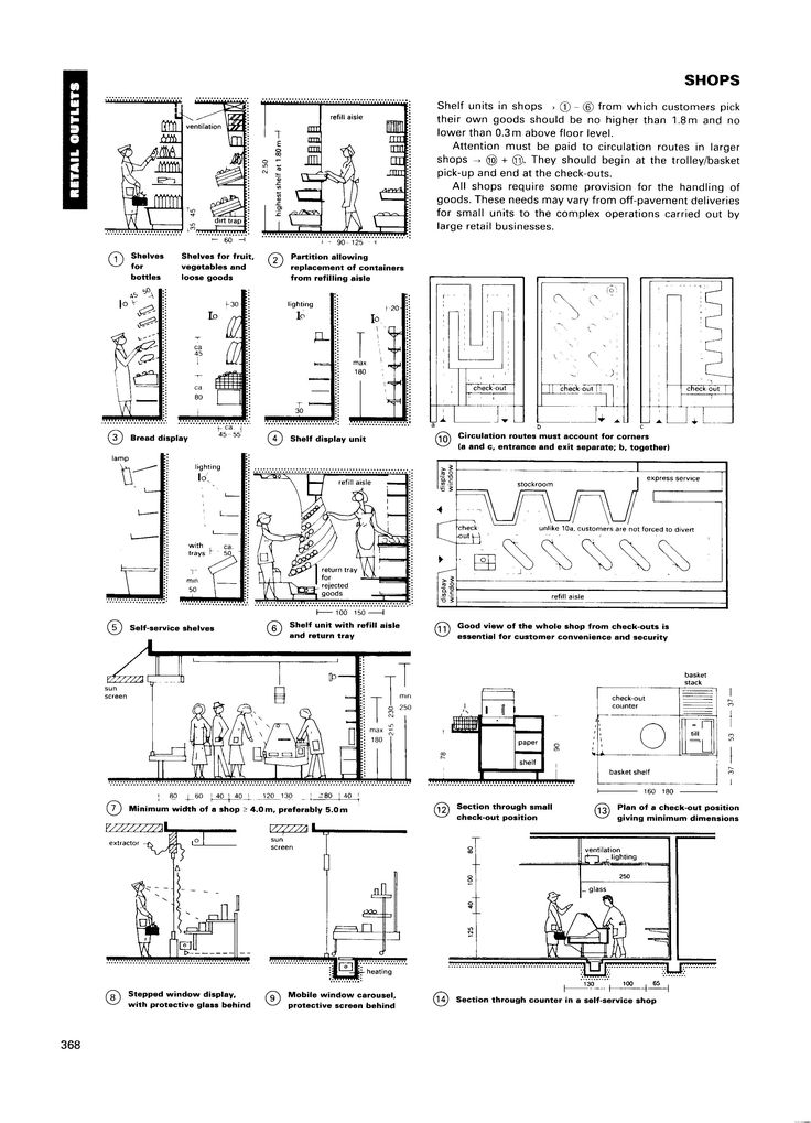 9 best neufert archi images on pinterest architecture for Neufert mesas