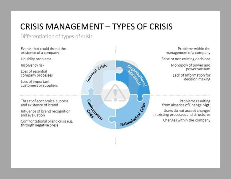 crises management as a critical organizational Developing organizational learning capacity in crisis management jia wang  learning in crisis management, and organizational change resulting from crisis  individuals play a critical role in managing organizational crises from the social–political perspective, a crisis occurs as a result of a breakdown in collective.