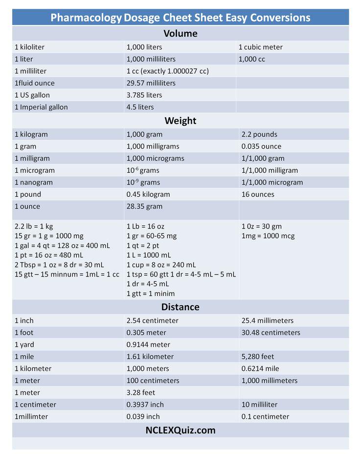 nursing calculations made easy pdf