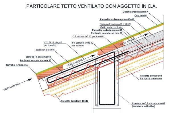 for Portico e design del ponte