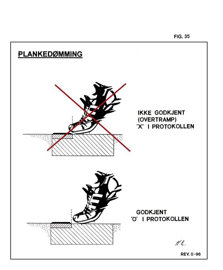 Skisse over plankedømming