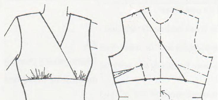 Cursos gratis de Costura, el mejor curso de costura, Corte y Confección - Basico de Faldas, blusa y short elaboradas en telas stretch y otras telas, Corte y confeccion de escotes, escote palabra de honor, escote ojal, estudio sobre textiles, elaboracion de vestidos de novia, trazo de legins, trazo de pantalones, Vestidos de Cóctel - Verano Primavera Muñecas de Tela - Manta  Confección vestidos de verano Elaboración de Cortinas, como hacer un Ajuar de Bebé Moda para Bebés, Traje de difraces