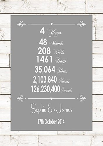 Anniversary Linen Fourth Four 4 4th Years Year Wedding Pe Https