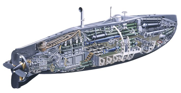 Holland Submarine Cutaway       Printsolutions Co Uk