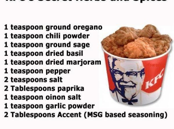 KFCsSecret and Spices Recipe