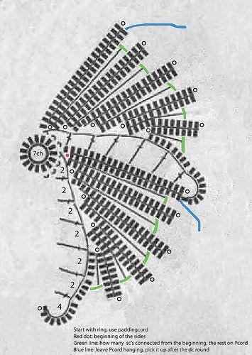 06. Duplet 99 Spiral Motif Chart a by hykevandermeer, via Flickr