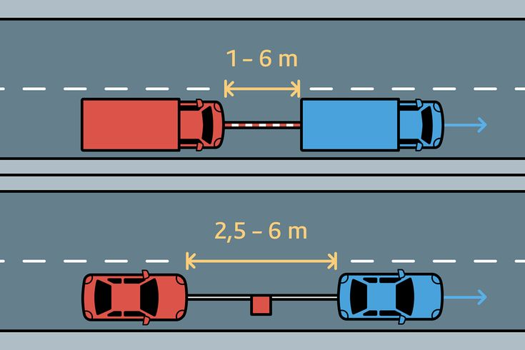 Road Traffic Law – Illustrations on Behance