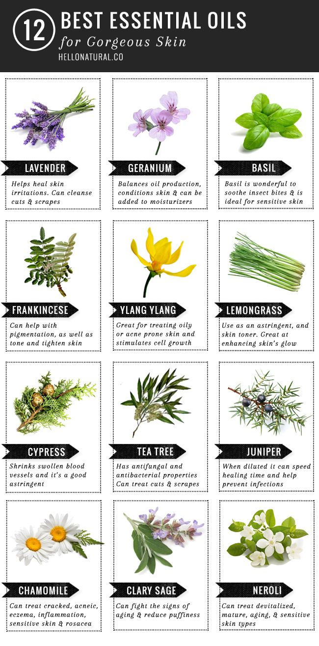 12 Best Essential Oils for Gorgeous Skin | http://hellonatural.co/12-best-essential-oils-gorgeous-skin/