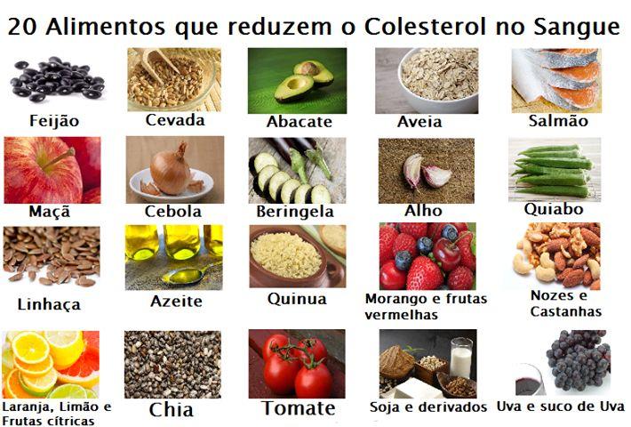 ALIMENTOS QUE COMBATEM O COLESTEROL!!!  :)