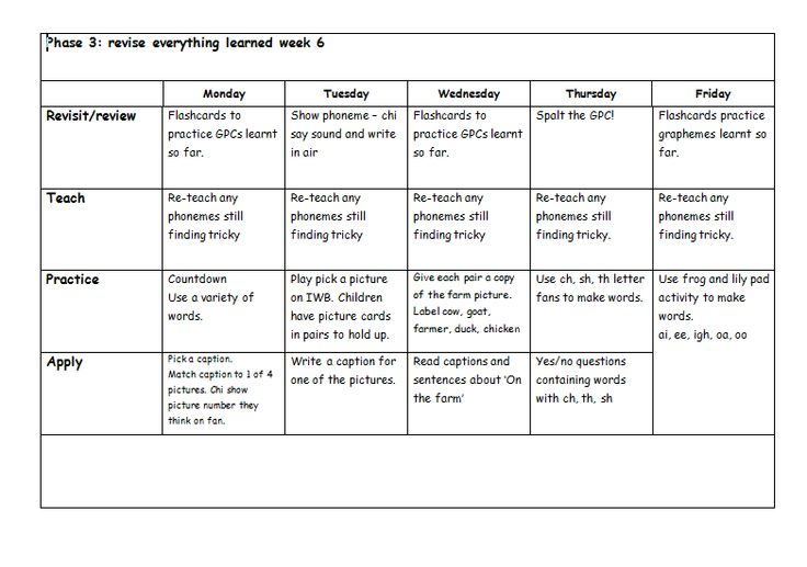 Weekly planners for phase 3 letters and sounds, including assessment sheet.