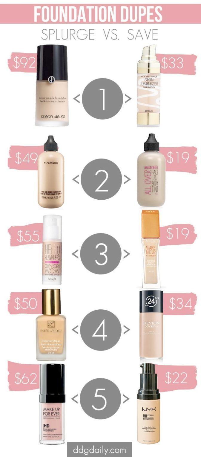 Dupe For Makeup Forever Hd Foundation St Makeupforever Dupe For Makeup Imitaciones De Maquillaje Maquillaje De Belleza Alternativas De Base De Maquillaje