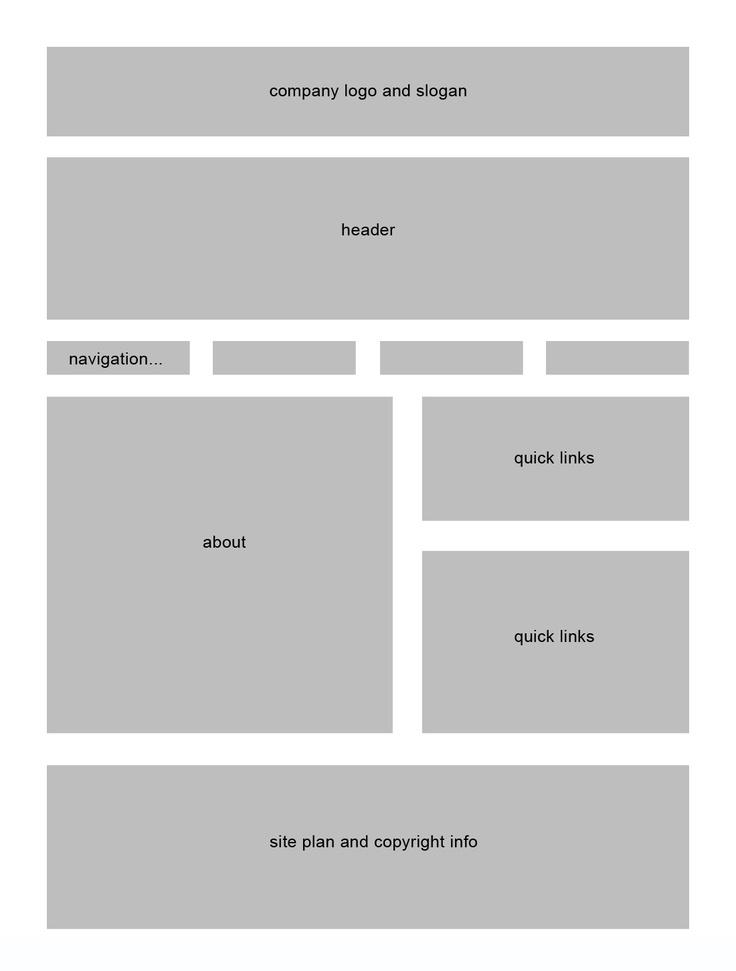 Website Design Idea. Simple Layout. #Webdesign