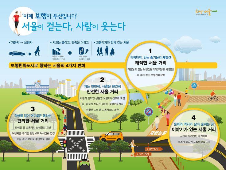 '보행친화도시 서울!' 서울 거리 4가지 변화에 관한 인포그래픽 (infographics)