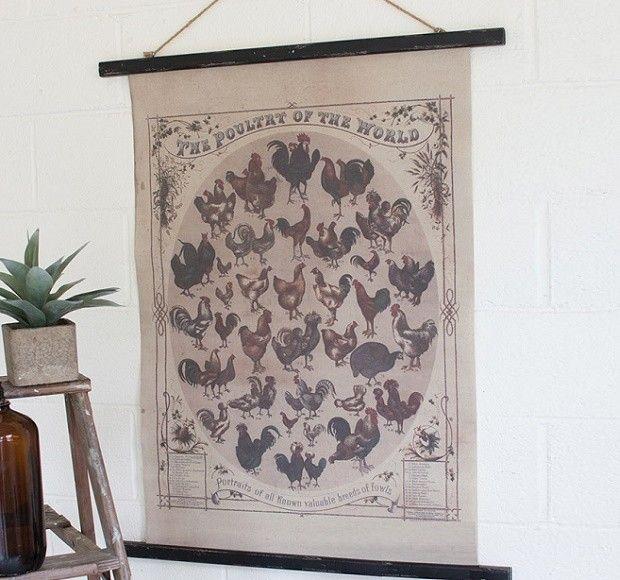 Canvas Banner of Poultry Breeds Antique Farm House