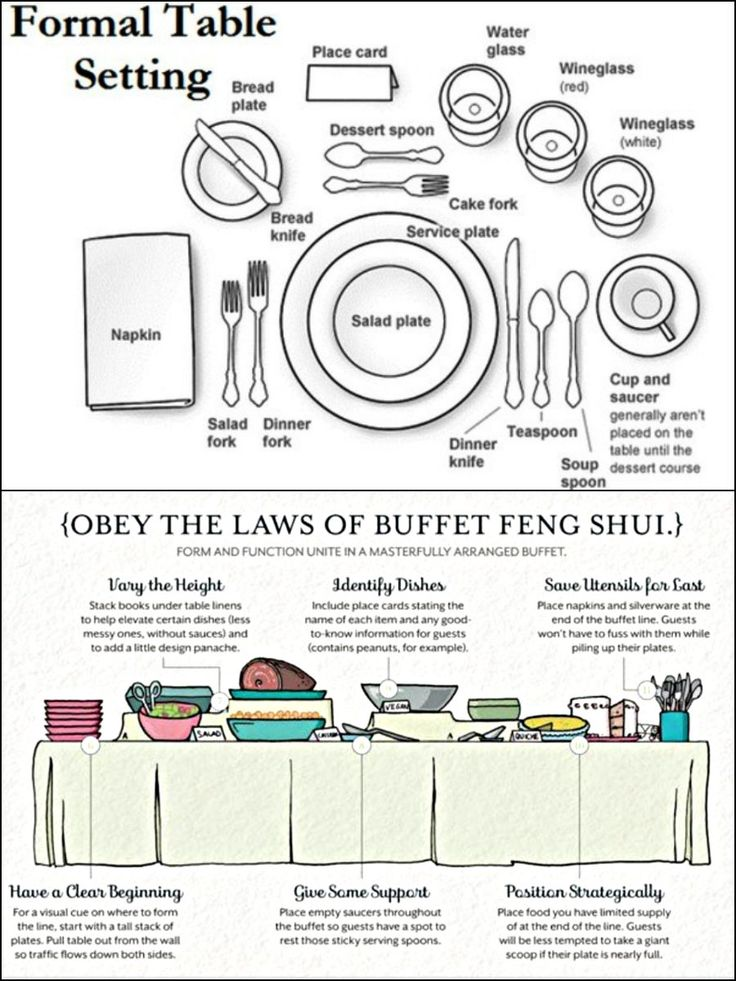 """I love these helpful hostess guidelines from pinterest for setting the table and organizing a """"user friendly"""" buffet table."""