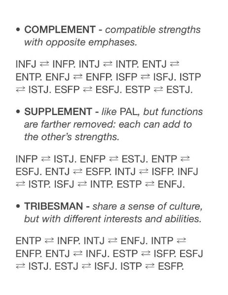 isfp and intj relationship opposites