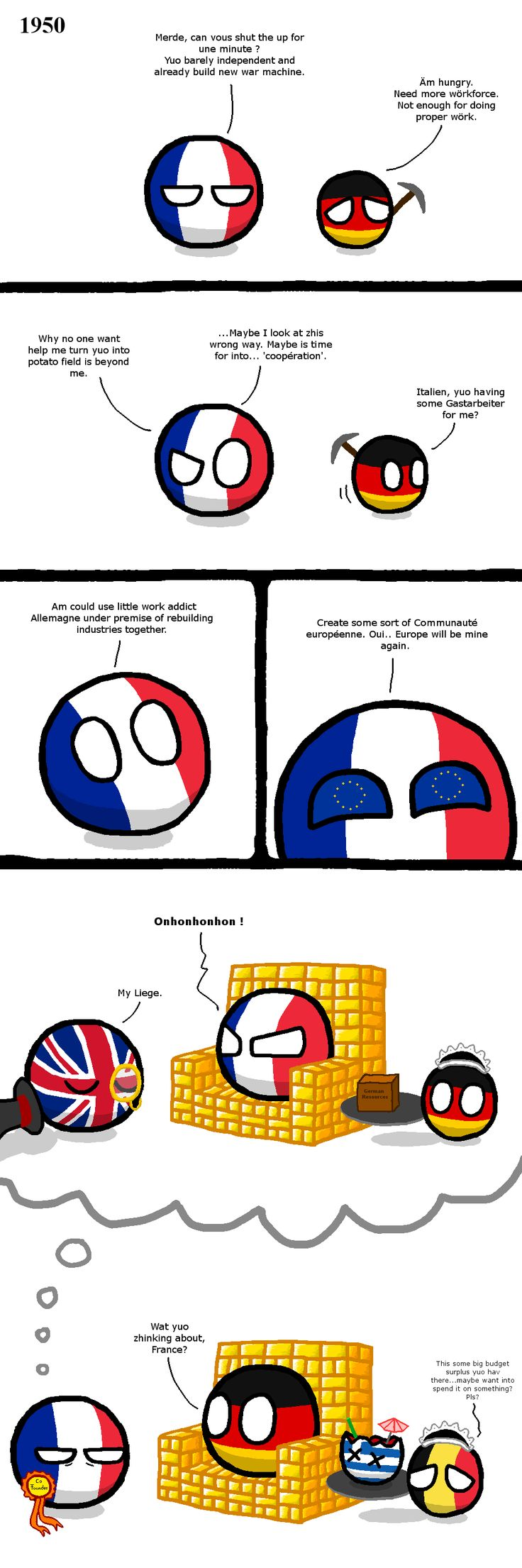 The Miracle of Economy | Polandballs Countryballs