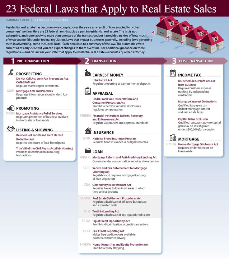 Selling real estate is complex.  New laws  are constantly put into place.  Contact a REALTOR (c) to make sure you know about federal regulation. National Association of REALTORS (R).  I repinned this from http://realtormag.realtor.org/law-and-ethics/feature/article/2012/02/23-federal-laws-apply-real-estate-sales