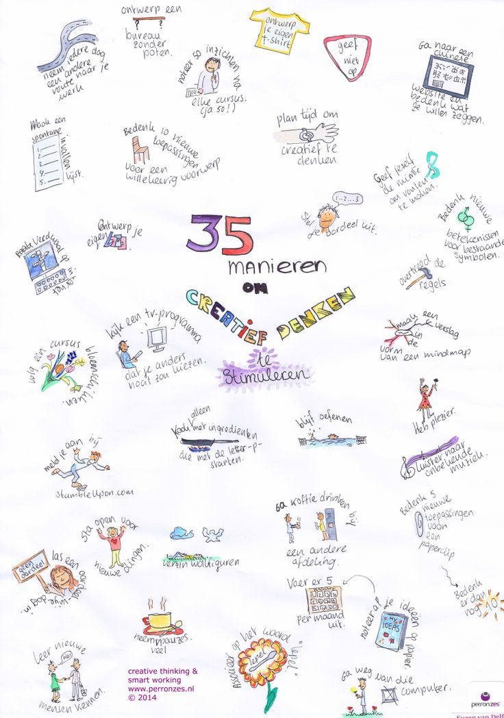 35 manieren om creatief denken te stimuleren kleuter en lager