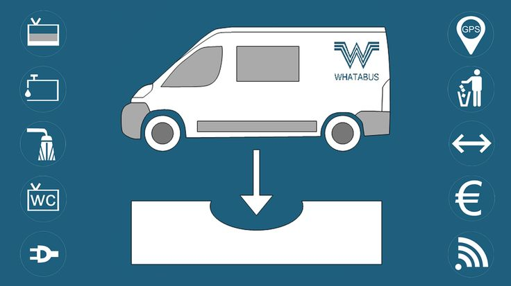 WHATABUS-V+E Infos zum Area comunale auf dem P3 in Tarvisio am Dreiländereck Italien - Österreich - Slowenien mit Infos zu Wasser, Abwasser etc.