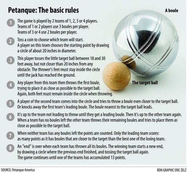 17 Best Images About Bocce Or Petanque Which Is Better