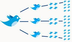 The Beginner's Guide to Social Media: Twitter and how to write viral tweets