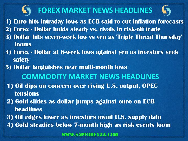Forex market trends today