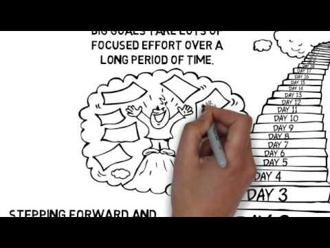The Wall Lesson Resource - One-step-at-a-time - goal achieving cartoon doodle video