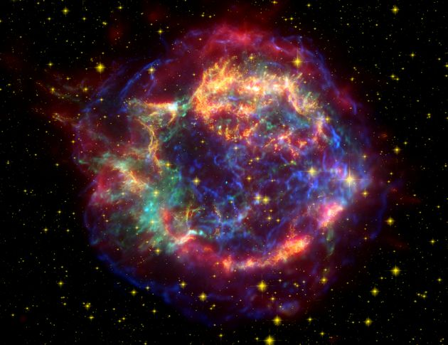 Cassiopeia A was created when a massive star blew up as a supernova, leaving a dense stellar corpse and its ejected remains.