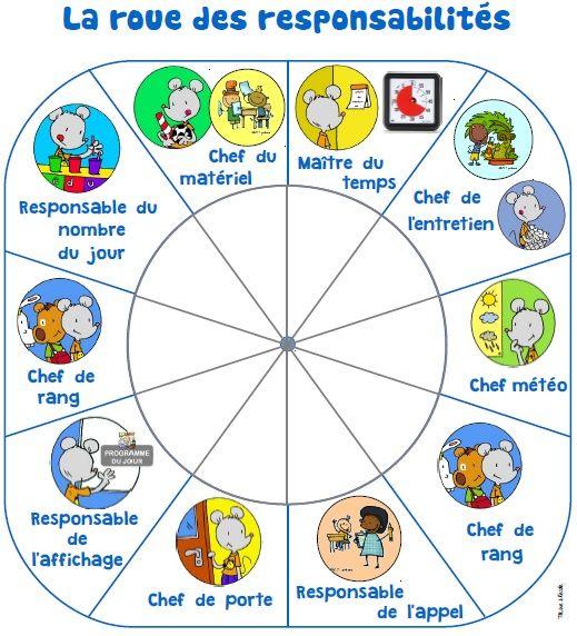 roue des responsabilités 10 rayons