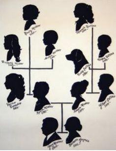 ancestor profile on custom playing cards - Google Search