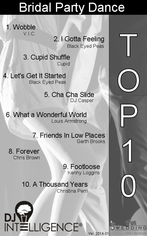 Top 10 Bridal Party Dance Songs