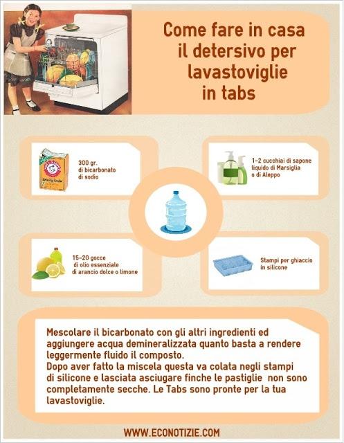 Infografica su come realizzare il detersivo per lavastoviglie fatto in casa.  #infografica   http://www.econotizie.com/2013/01/infografica-come-realizzare-in-casa-il.html